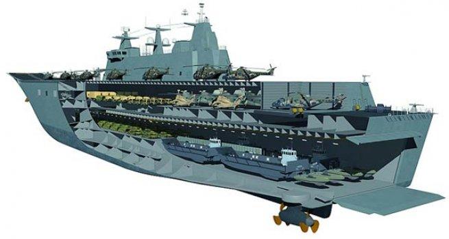 L'accord a été signé pour le plus grand navire de guerre de Turquie