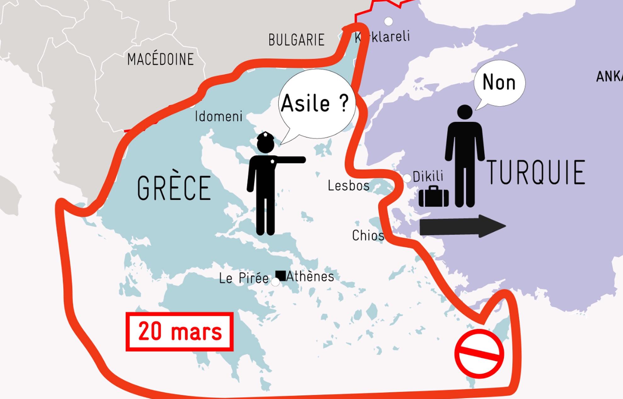 L'UE doit abandonner le double standard face à la Turquie
