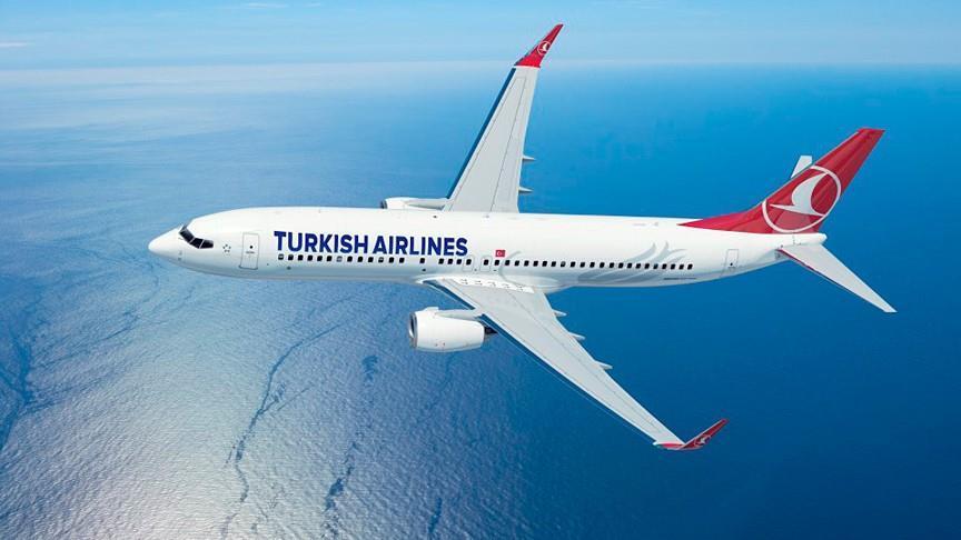 Guide du voyageur à destination de la Turquie – Depuis la France